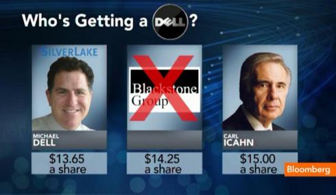 Cuộc đua giành quyền mua Tập đoàn Dell nay bớt đi một cái tên. Ảnh: Bloomberg