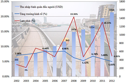 Chart-0[1132090319].jpg