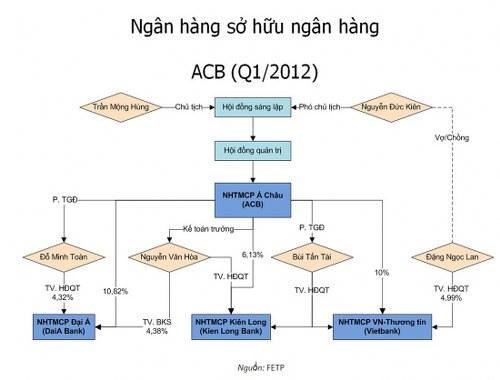 ACB1100-500x380-1375435414_500x0.jpg