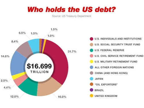 US-debt-jpeg-3641-1381746385.jpg