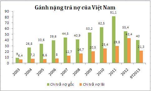 ganh-nang-tra-no-JPG-1770-1387600498.jpg