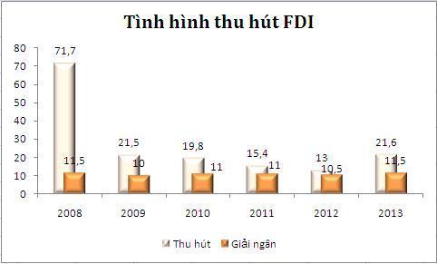 FDI-JPG.jpg
