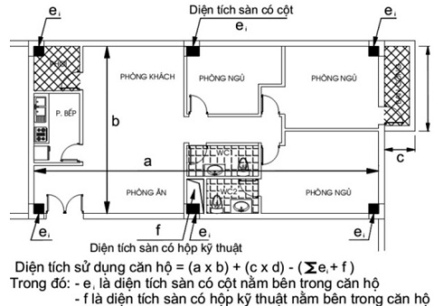 dien-tich-can-ho-6068-1393463750.jpg
