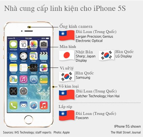 iPhone 1 4951 1406261905 iPhone 6 chính là nguồn động lực lớn cho kinh tế châu Á