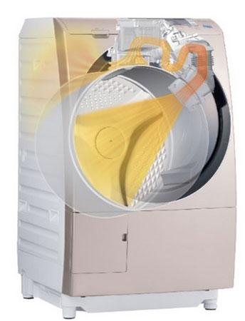 Công nghệ chống nhăn bằng gió tùy thuộc vào khối lượng quần áo giặt, chất liệu vải, và các loại trang phục khi được giặt chung với nhau. Vết nhăn có thể không được làm phẳng hoàn toàn.