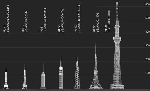 Super-Tall-1934-1426225538.jpg