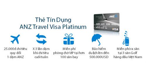 Thẻ Tín Dụng ANZ Travel Visa Platinum