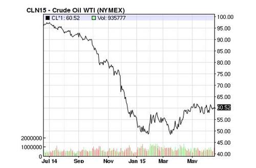 oil-JPG-1584-1434621960.jpg