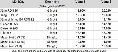 bang-gia-0-9051-1438673944.jpg