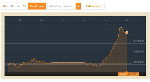 china-stock-7223-1442390040.jpg