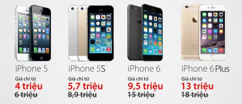 iphone-gia-cap-nhat1-5142-1442393182.jpg
