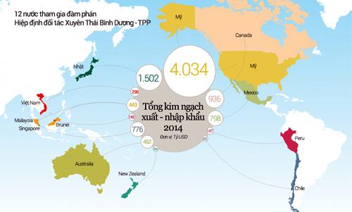 TPP-3.jpg