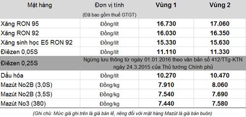 xang-giam-gia-gan-400-dong-mot-lit-1