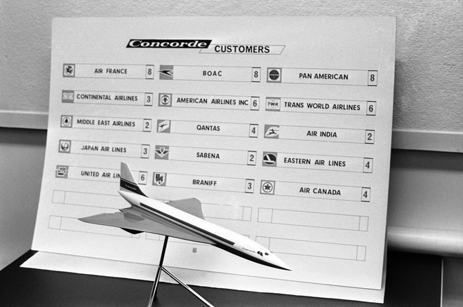 Thời hoàng kim của máy bay siêu thanh ảnh 7