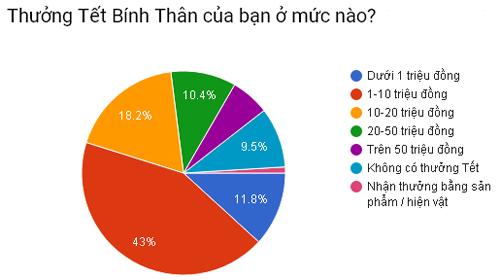 Thuong-9059-1454563612.jpg