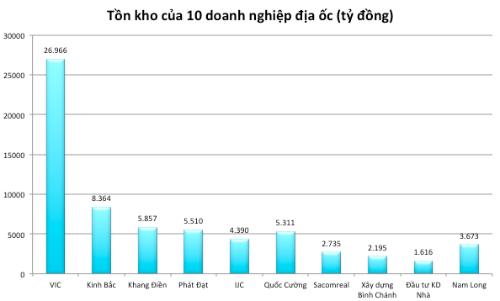 10-ong-lon-dia-oc-ton-kho-gan-3-ty-usd-1