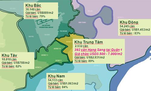 tp-hcm-khan-hiem-nguon-cung-can-ho-hang-sang
