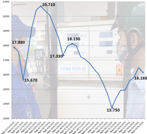 chart-0-9622-1466410929.jpg