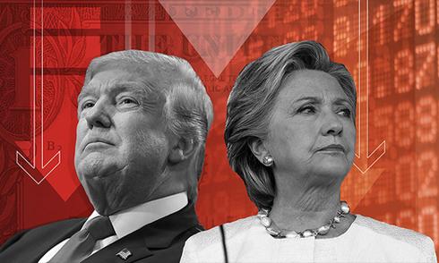 Tài chính thế giới chao đảo vì bầu cử Tổng thống Mỹ