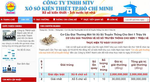 tang-giai-dac-biet-len-2-ty-dong-xo-so-truyen-thong-ha-giai-nhi-va-giai-phu-dac-biet