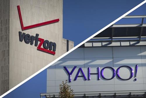 7 câu hỏi trong Marketing giúp bạn tránh thất bại giống như Yahoo