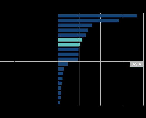 Samsung là thương hiệu giá trị nhất châu Á