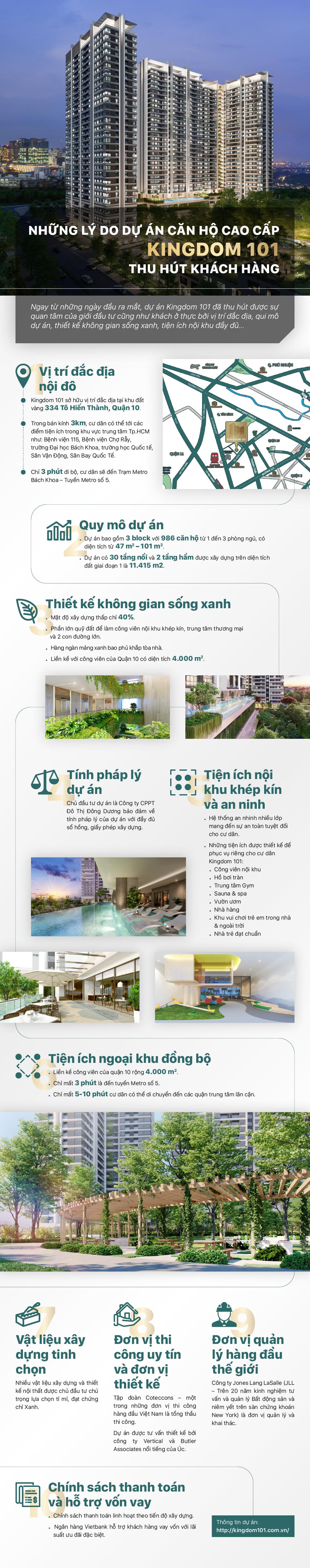 Những lý do dự án căn hộ cao cấp Kingdom 101 thu hút khách hàng