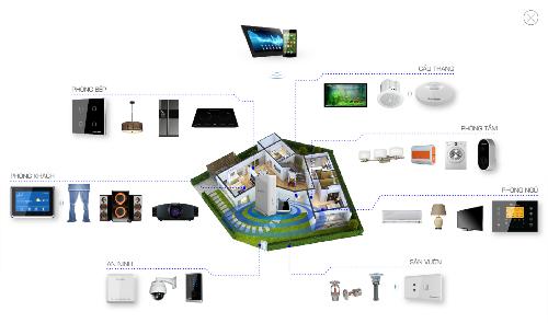 Danko Group ra mắt căn hộ thông minh ICID Comlex cho gia đình trẻ