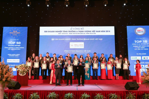 Malloca Việt Nam vào top 500 doanh nghiệp tăng trưởng nhanh nhất