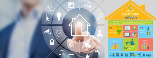 Giải pháp nhà thông minh cho phép người dùng điều khiển mọi làm việc trong ngôi nhà của mình.
