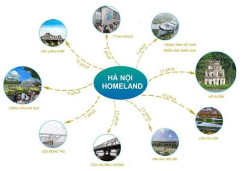 Điểm nhấn tiện ích tại dự án Hanoi HomeLand