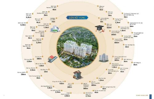 Hanoi HomeLand hưởng lợi hạ tầng phía Đông Hà Nội