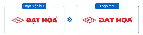Nhựa Đạt Hòa đổi logo sau 25 năm hoạt động