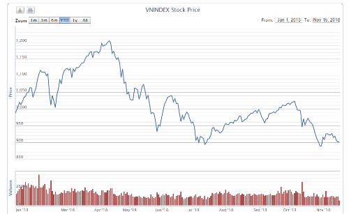 Hưng Thịnh Incons vào nhóm cổ phiếu tỷ suất cổ tức cao (1)