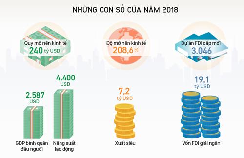 TS Trần Đình Thiên: 'Việt Nam cần những doanh nghiệp tư nhân đủ lớn để bứt phá' - Ảnh 2