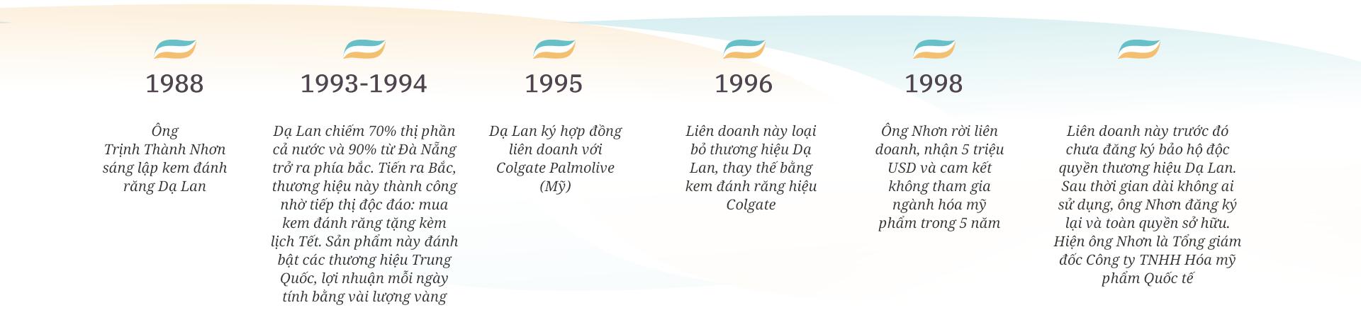 Ông chủ kem đánh răng Dạ Lan: Liên doanh với Colgate là sai lầm lớn nhất đời tôi 4 2426 1555765066