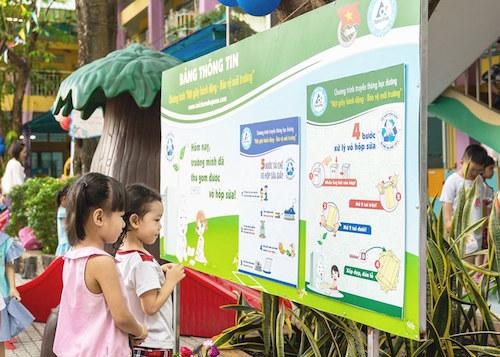 Các bảng hướng dẫn phân loại rác được Tetra Pak đặt tại các trường học.