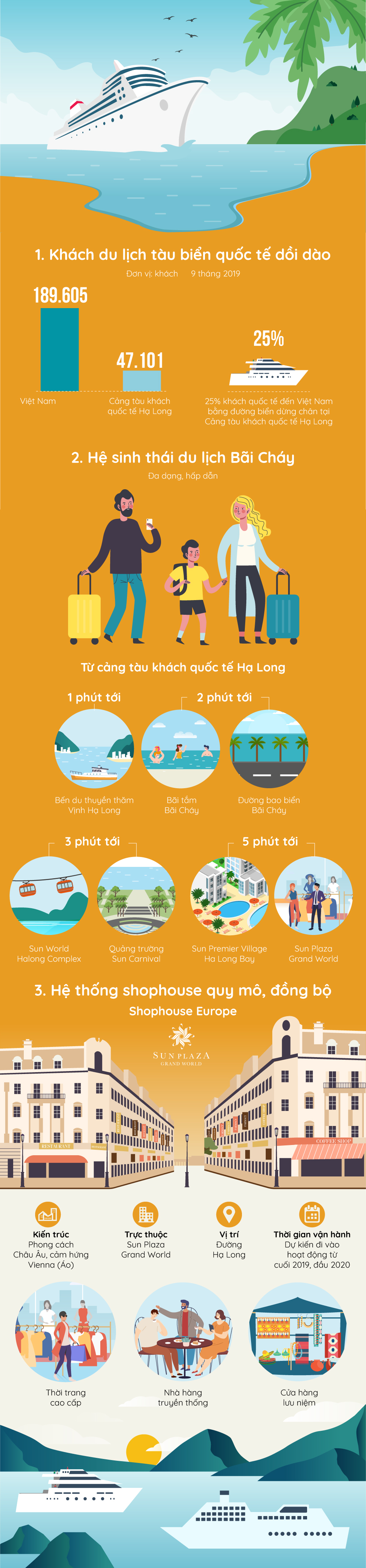 Ba yếu tố thúc đẩy kinh doanh du lịch tại Hạ Long - ảnh 1