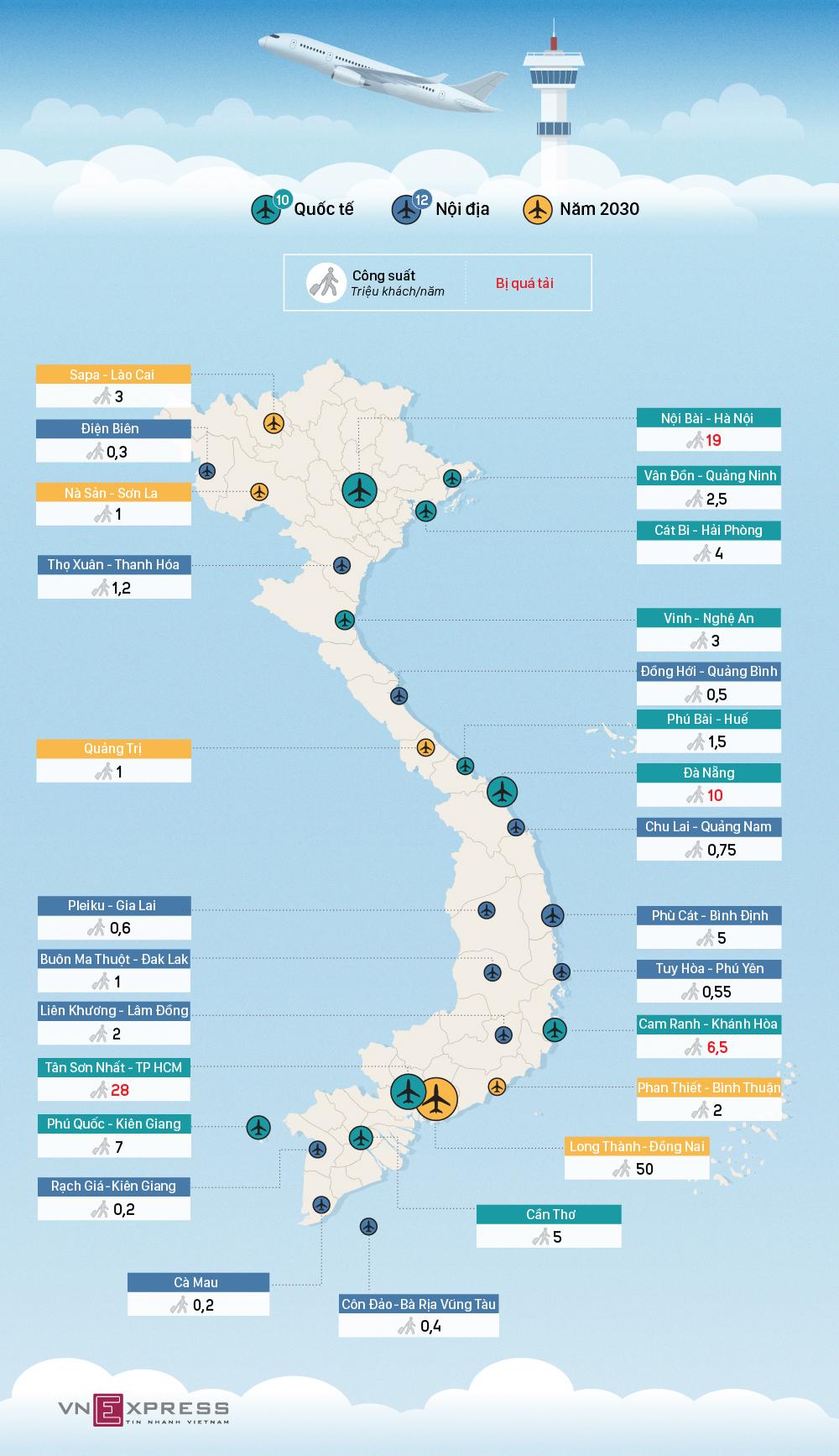 Mạng lưới sân bay của Việt Nam