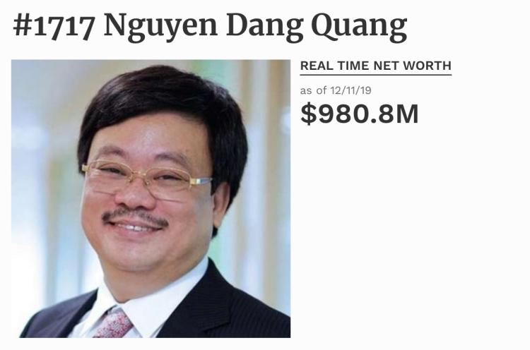 Ông Nguyễn Đăng Quang rời danh sách tỷ phú - ảnh 1