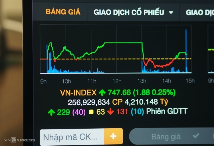 VN-Index chốt phiên 18/3 trong sắc xanh. Ảnh: Minh Sơn