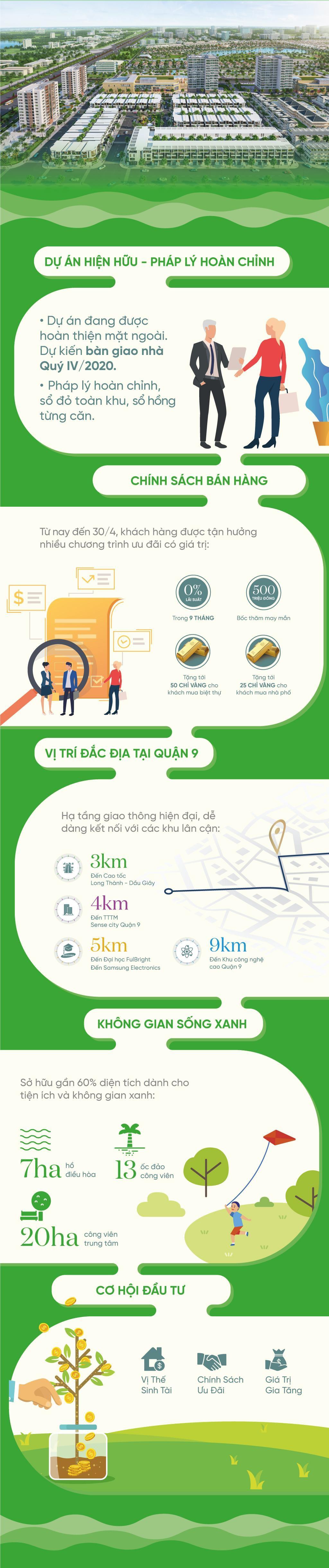 5 lợi thế nổi bật tại Đông Tăng Long - An Lộc - ảnh 1